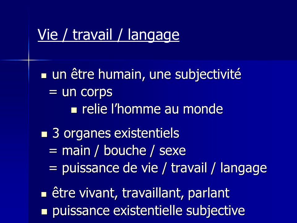 Vie / travail / langage = un corps relie l'homme au monde