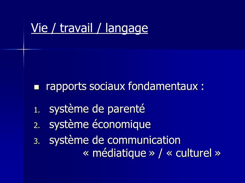 Vie / travail / langage rapports sociaux fondamentaux :