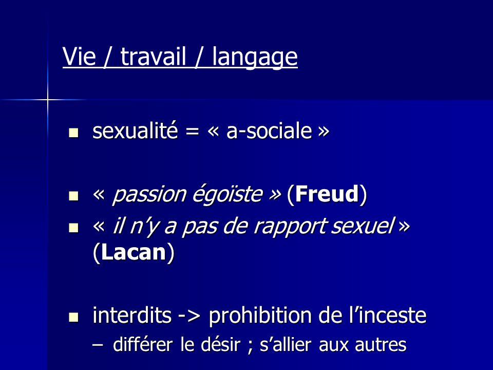 Vie / travail / langage sexualité = « a-sociale »