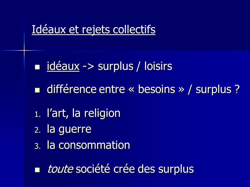 Idéaux et rejets collectifs