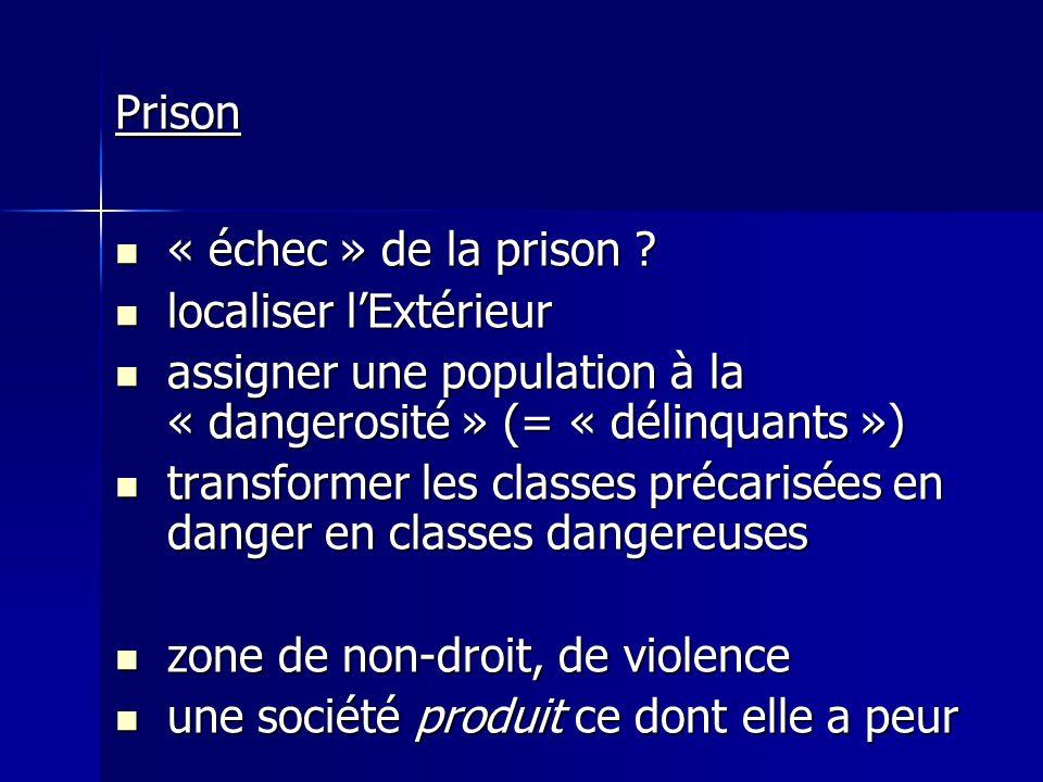 Prison « échec » de la prison localiser l'Extérieur. assigner une population à la « dangerosité » (= « délinquants »)