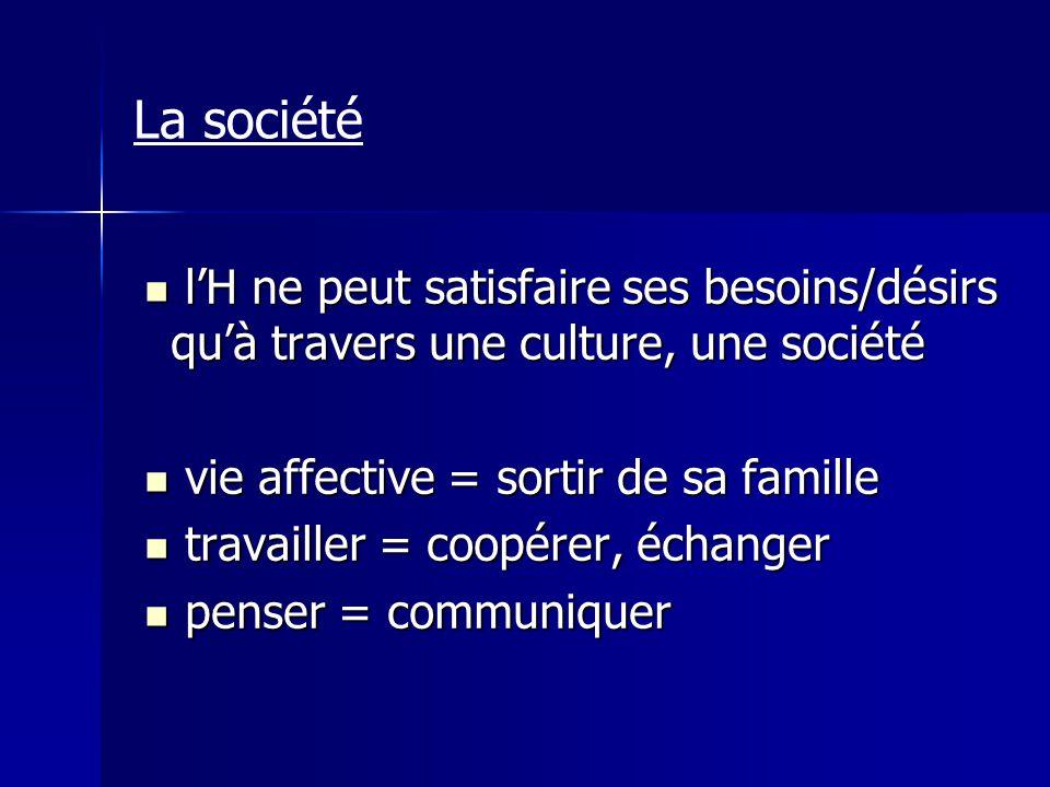 La société l'H ne peut satisfaire ses besoins/désirs qu'à travers une culture, une société. vie affective = sortir de sa famille.