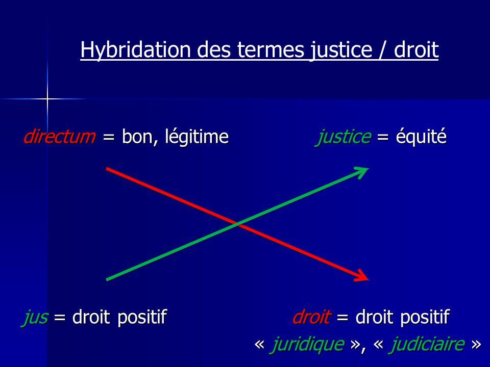 Hybridation des termes justice / droit