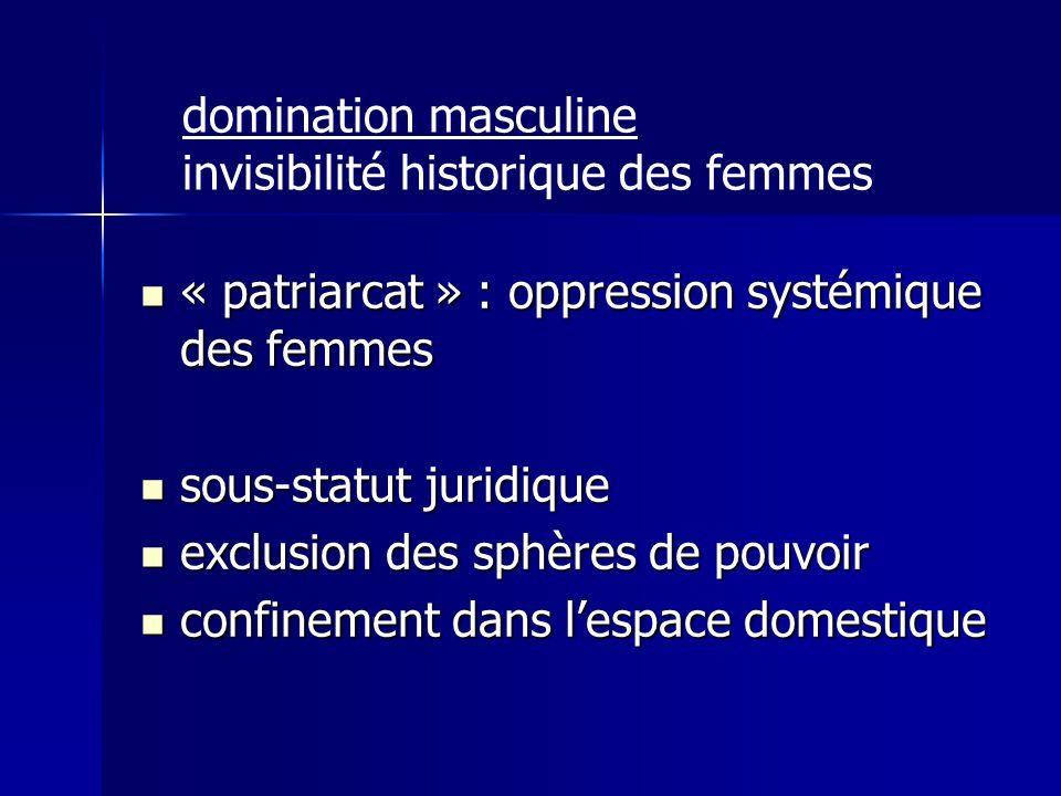 domination masculine invisibilité historique des femmes. « patriarcat » : oppression systémique des femmes.