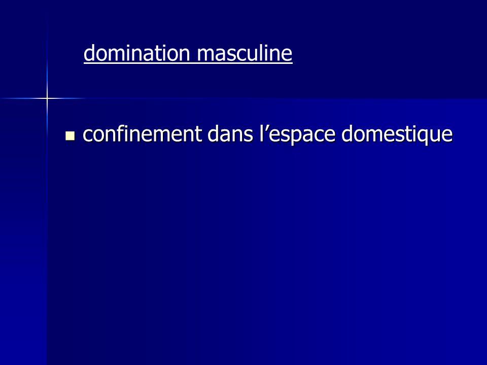domination masculine confinement dans l'espace domestique
