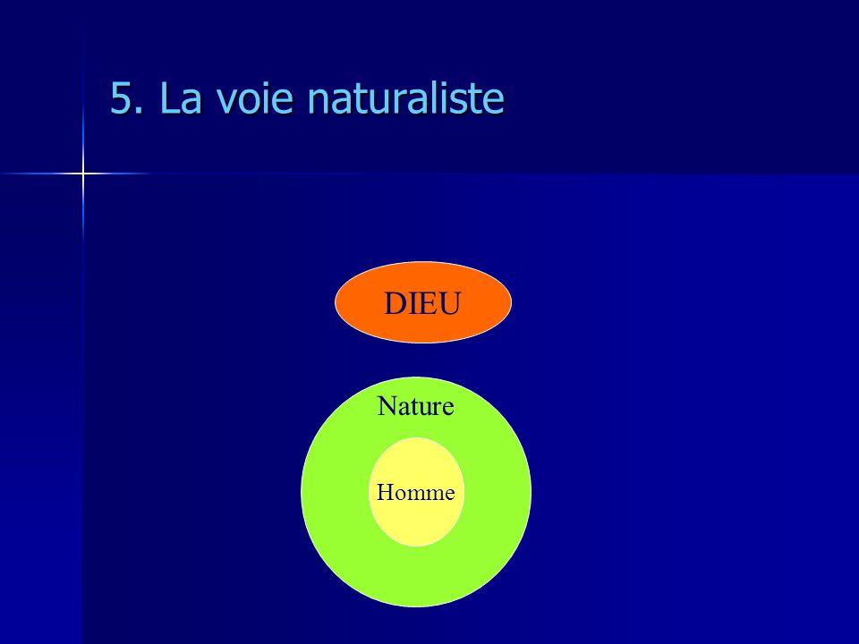 5. La voie naturaliste DIEU Homme Nature Homme