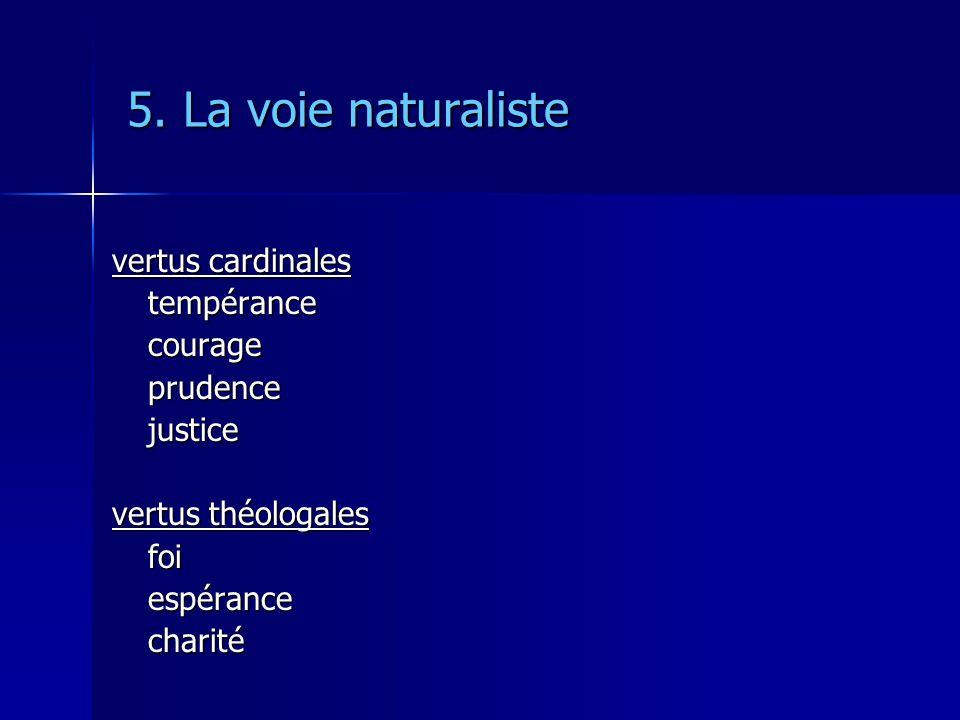 5. La voie naturaliste vertus cardinales tempérance courage prudence