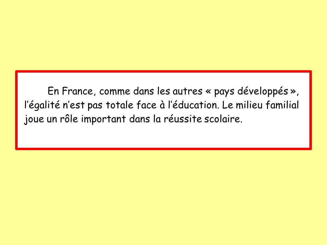 En France, comme dans les autres « pays développés », l'égalité n'est pas totale face à l'éducation. Le milieu familial joue un rôle important dans la réussite scolaire.