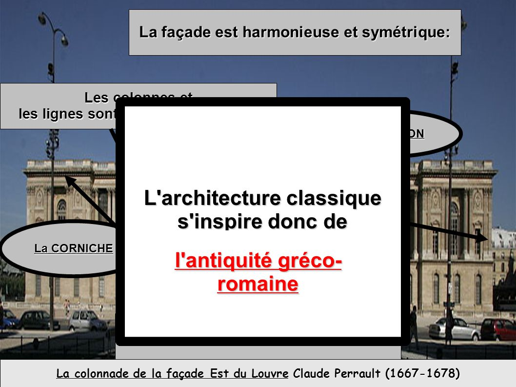 L architecture classique s inspire donc de