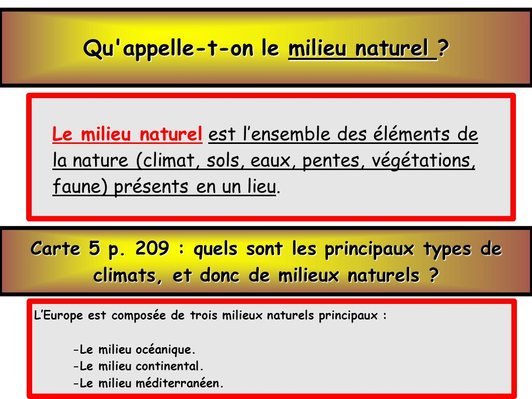 Qu appelle-t-on le milieu naturel