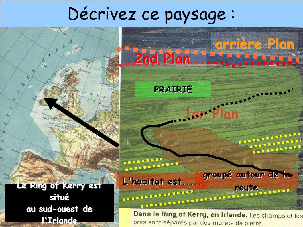 Décrivez ce paysage : arrière Plan 2nd Plan 1er Plan PRAIRIE
