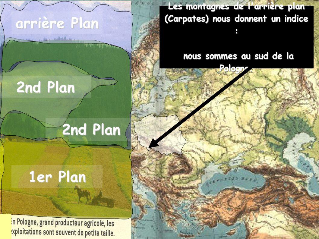 arrière Plan 2nd Plan 2nd Plan 1er Plan