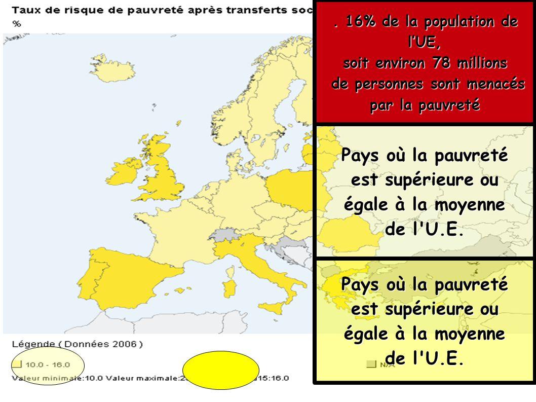. 16% de la population de l'UE, de personnes sont menacés