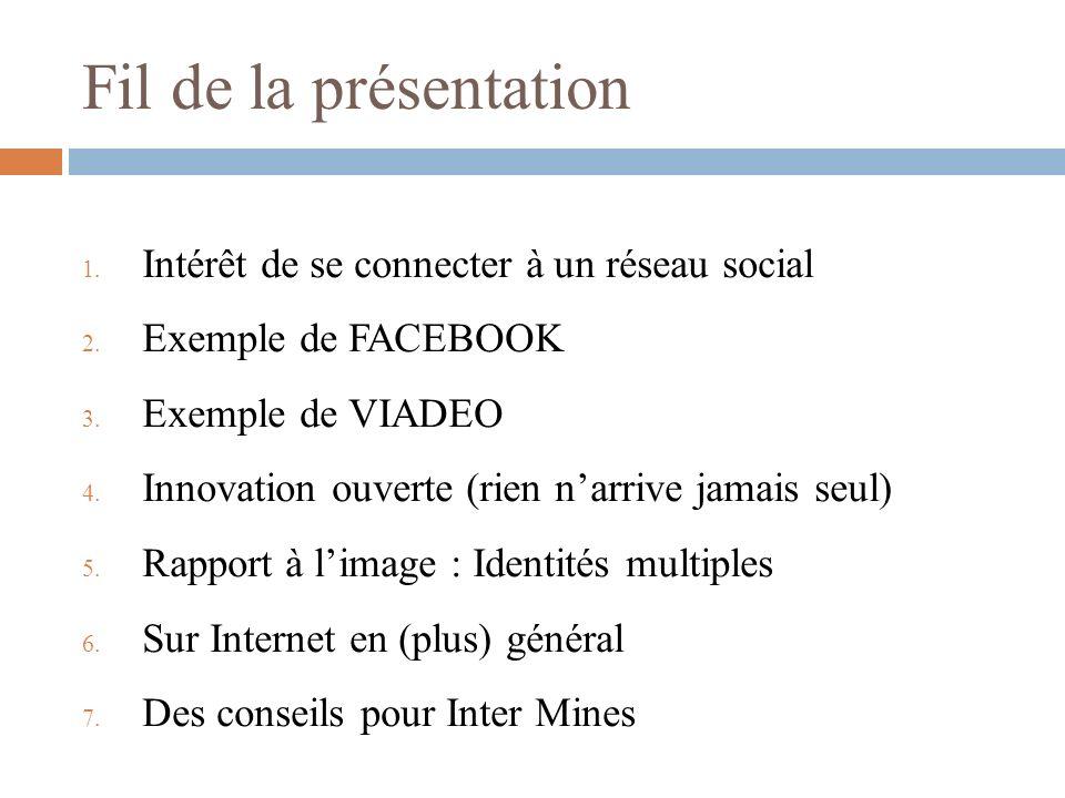 Fil de la présentation Intérêt de se connecter à un réseau social