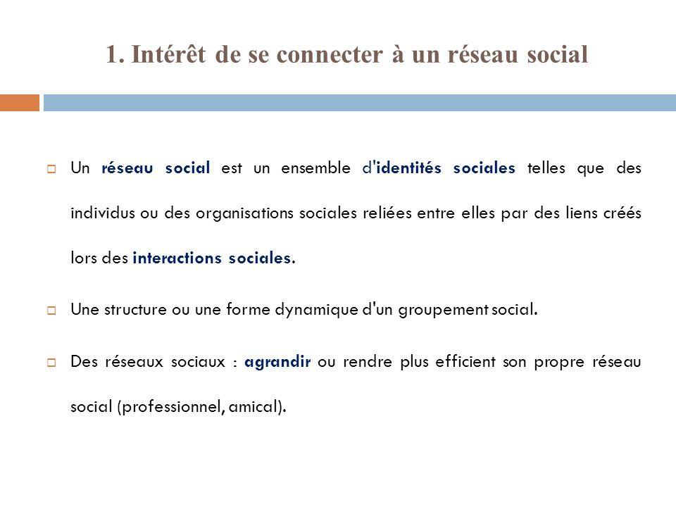 1. Intérêt de se connecter à un réseau social