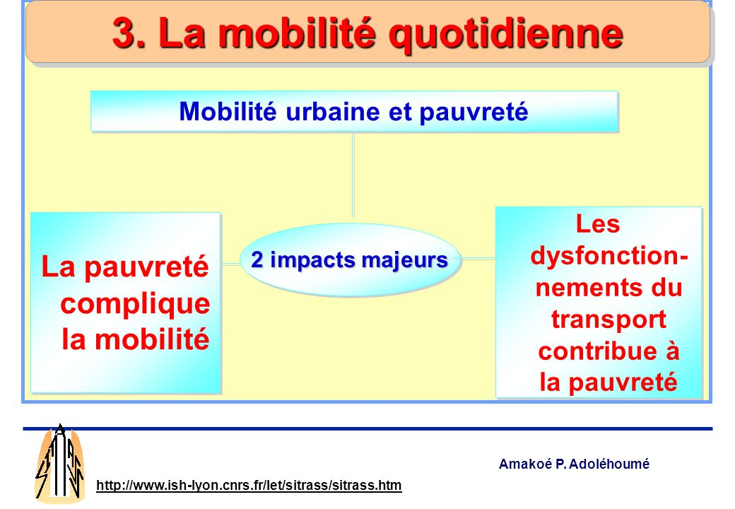 3. La mobilité quotidienne