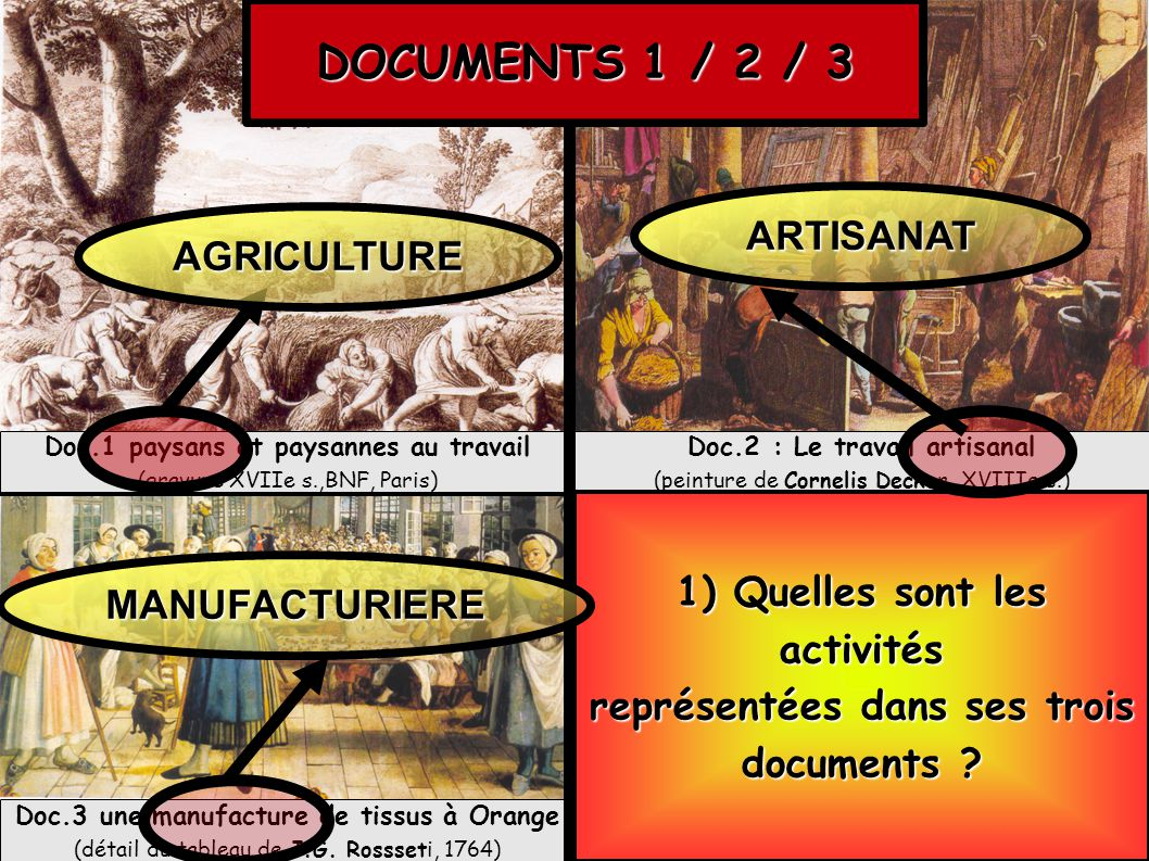 DOCUMENTS 1 / 2 / 3 ARTISANAT AGRICULTURE