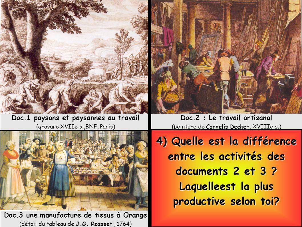 4) Quelle est la différence entre les activités des documents 2 et 3