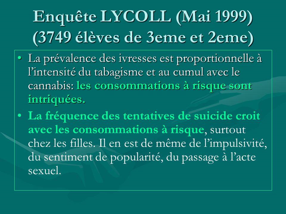 Enquête LYCOLL (Mai 1999) (3749 élèves de 3eme et 2eme)