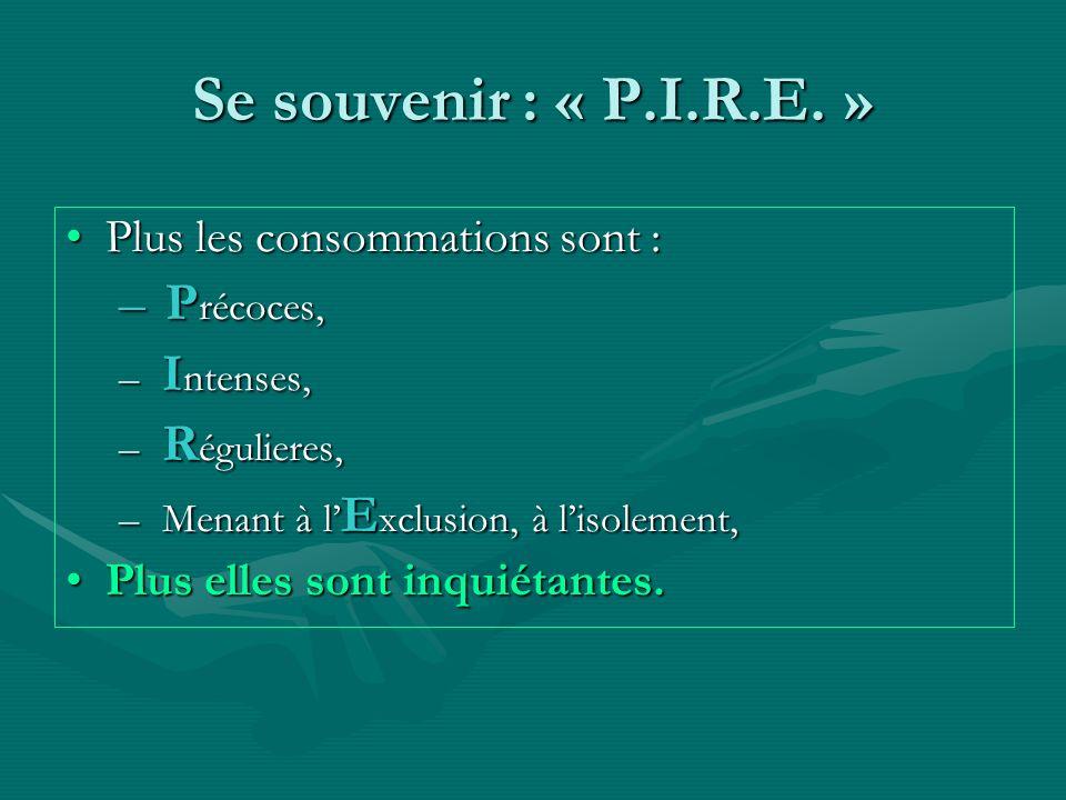 Se souvenir : « P.I.R.E. » Précoces, Plus les consommations sont :