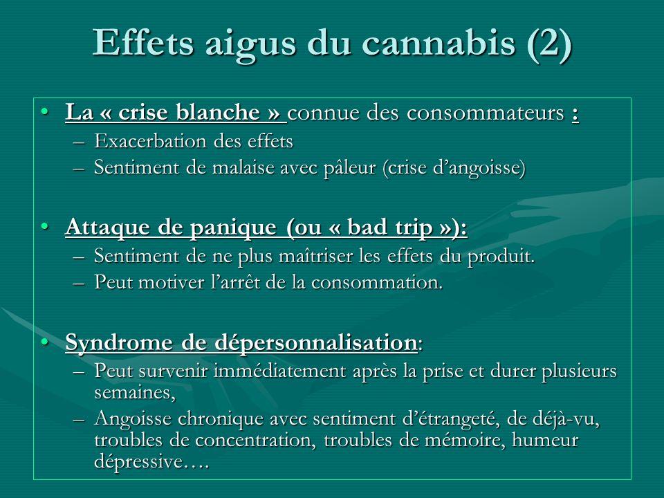 Effets aigus du cannabis (2)