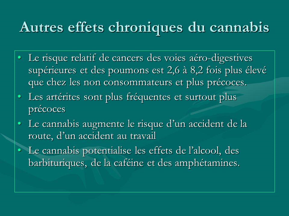 Autres effets chroniques du cannabis