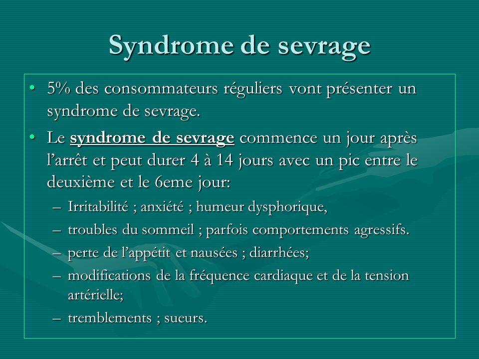 Syndrome de sevrage 5% des consommateurs réguliers vont présenter un syndrome de sevrage.