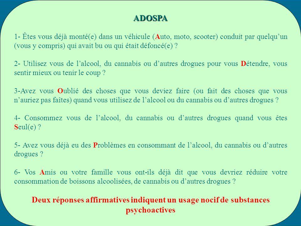 ADOSPA - Êtes vous déjà monté(e) dans un véhicule (Auto, moto, scooter) conduit par quelqu'un (vous y compris) qui avait bu ou qui était défoncé(e)