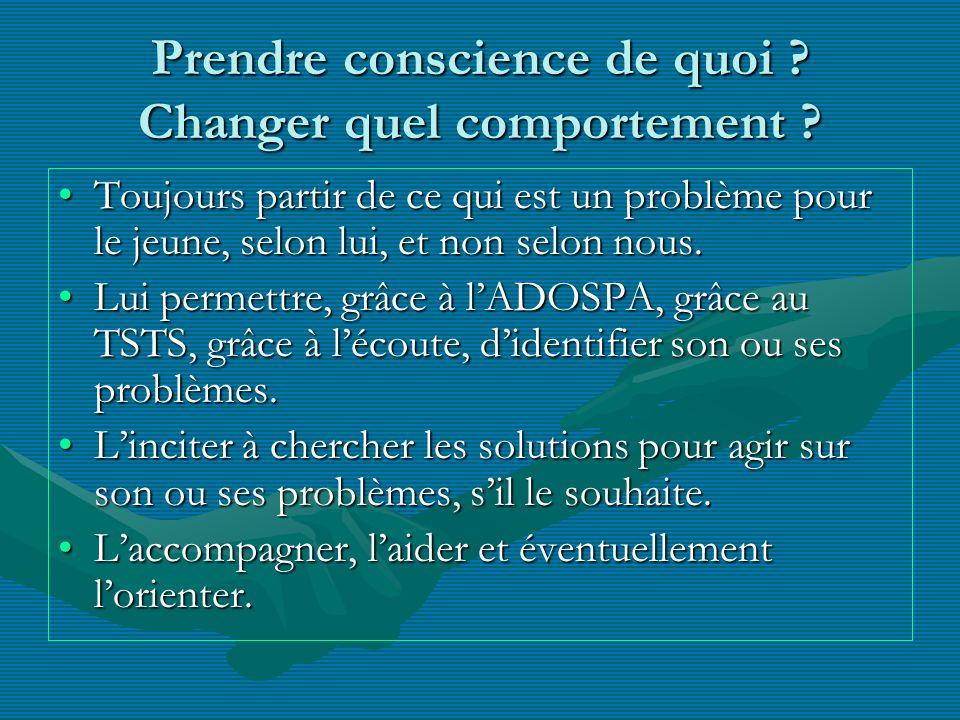 Prendre conscience de quoi Changer quel comportement