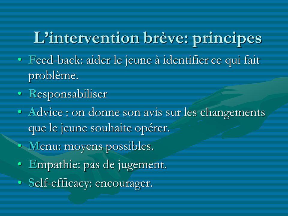 L'intervention brève: principes