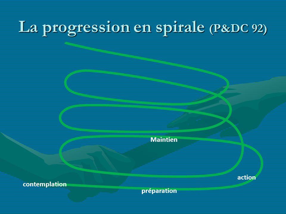 La progression en spirale (P&DC 92)