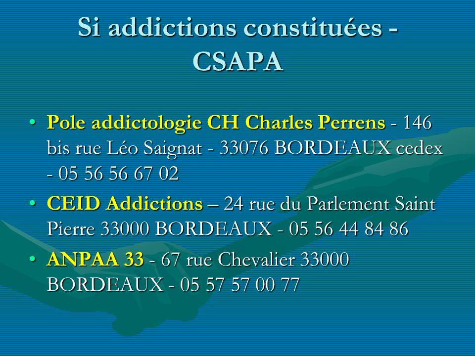 Si addictions constituées - CSAPA