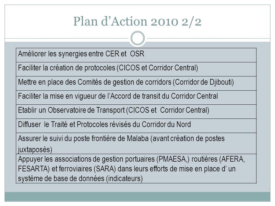 Plan d'Action 2010 2/2 Améliorer les synergies entre CER et OSR