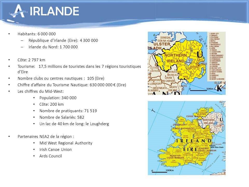 IRLANDE Habitants: 6 000 000 République d'Irlande (Eire): 4 300 000