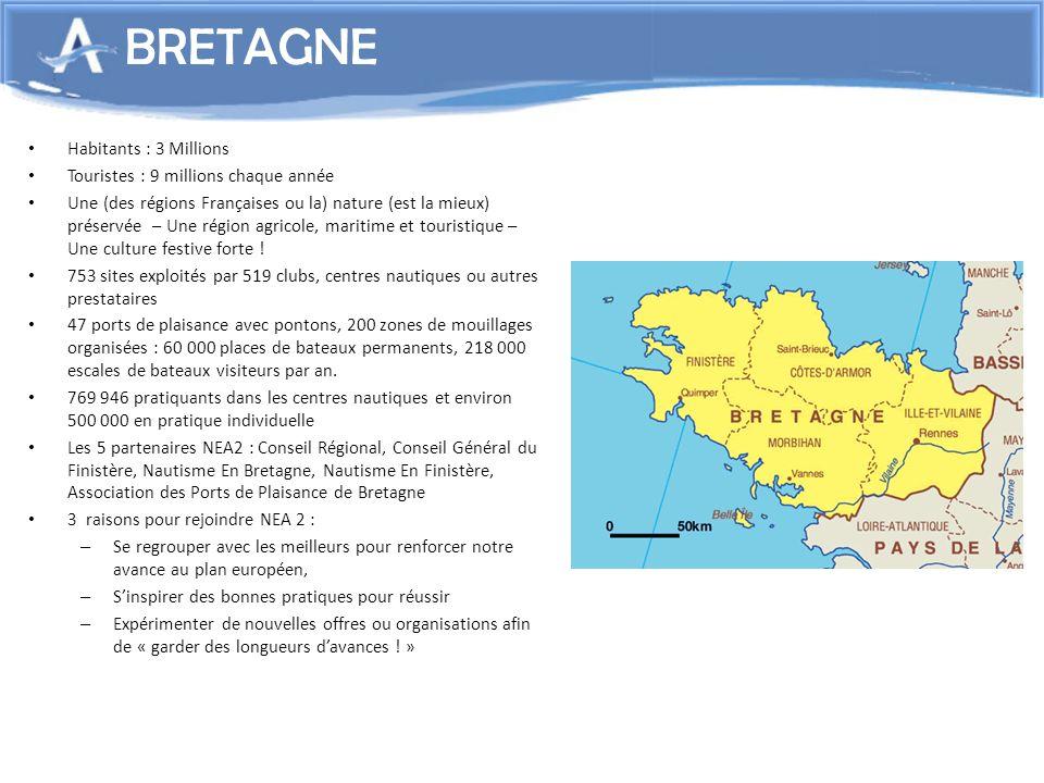 BRETAGNE Habitants : 3 Millions Touristes : 9 millions chaque année