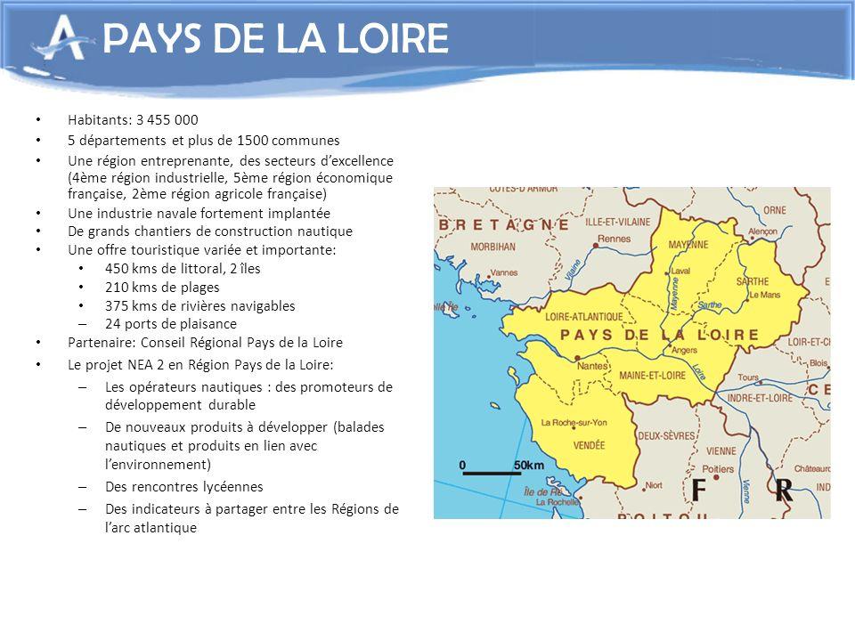 PAYS DE LA LOIRE Habitants: 3 455 000