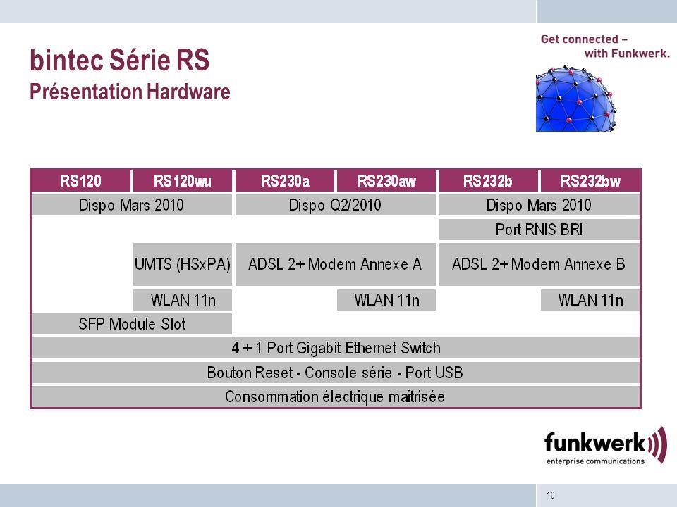 bintec Série RS Présentation Hardware
