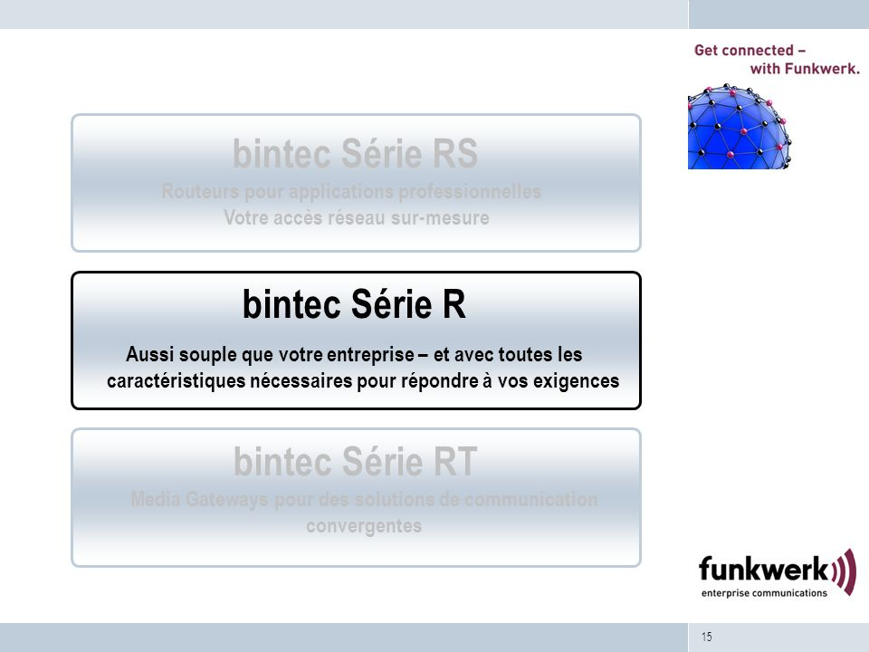 bintec Série RS bintec Série R