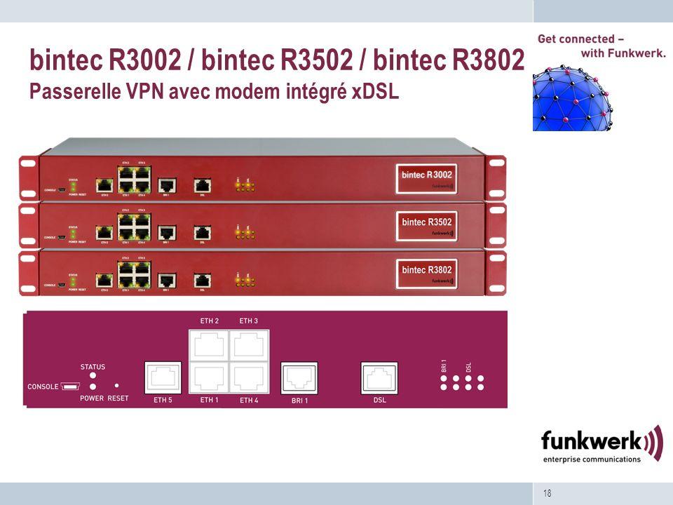 bintec R3002 / bintec R3502 / bintec R3802 Passerelle VPN avec modem intégré xDSL