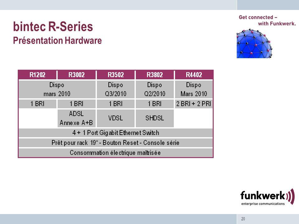 bintec R-Series Présentation Hardware