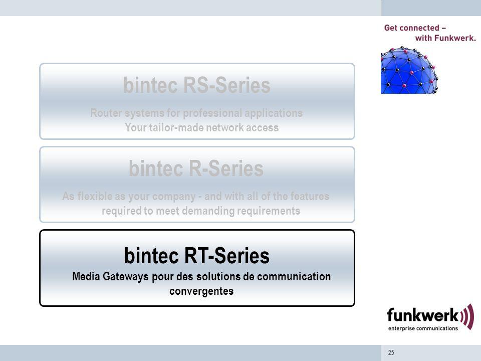 bintec RS-Series bintec R-Series