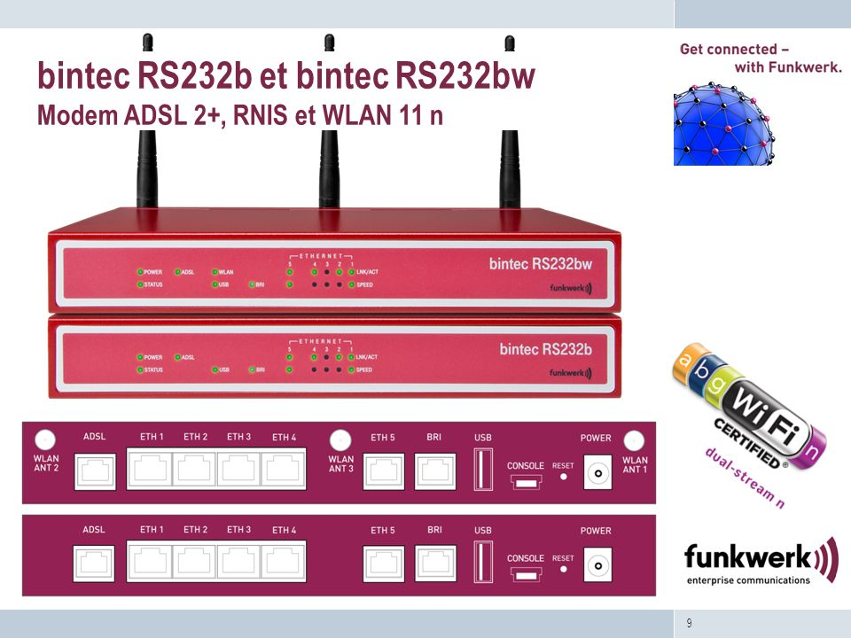 bintec RS232b et bintec RS232bw Modem ADSL 2+, RNIS et WLAN 11 n