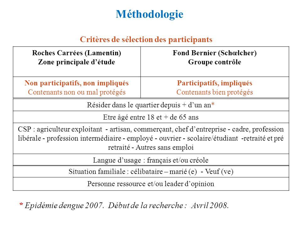 Méthodologie Critères de sélection des participants