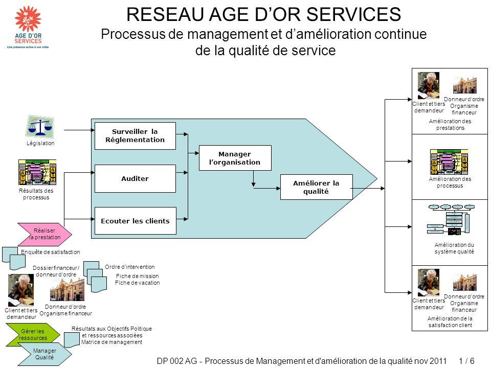 Surveiller la Réglementation Manager l'organisation Auditer