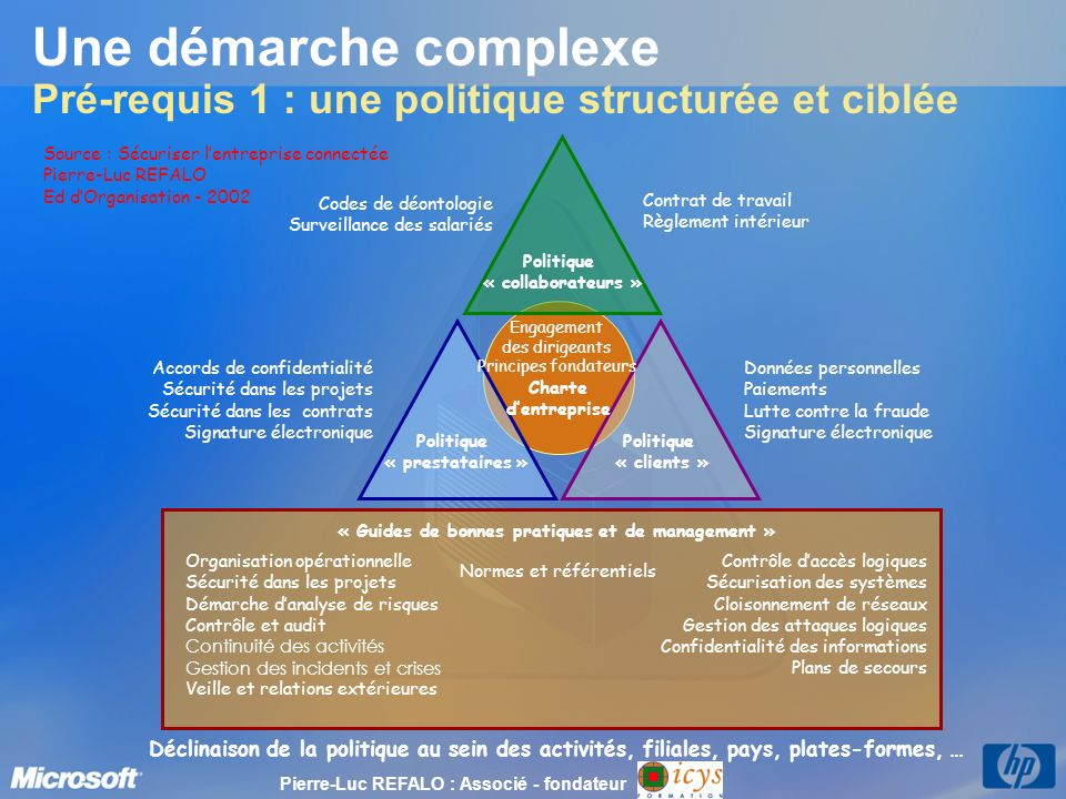 « Guides de bonnes pratiques et de management »