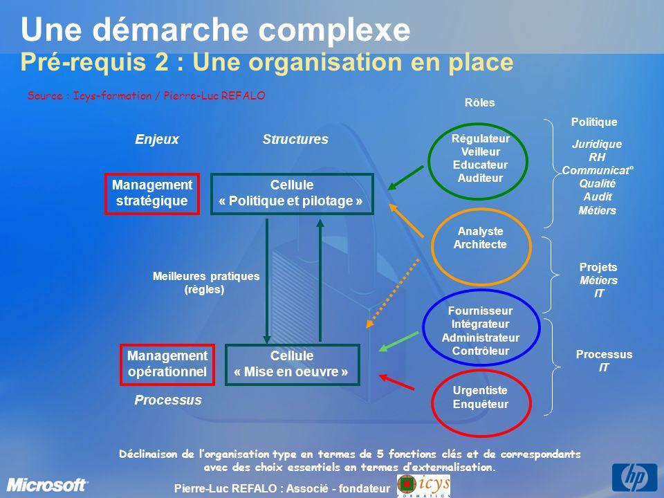 Une démarche complexe Pré-requis 2 : Une organisation en place