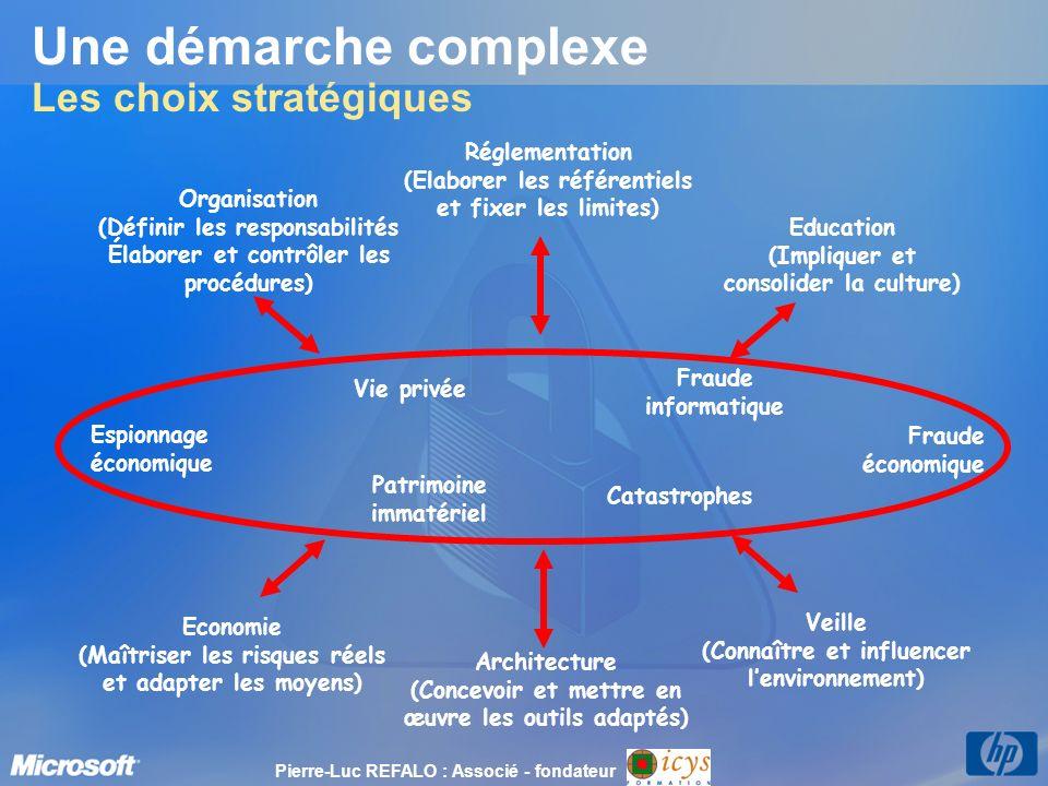 Une démarche complexe Les choix stratégiques