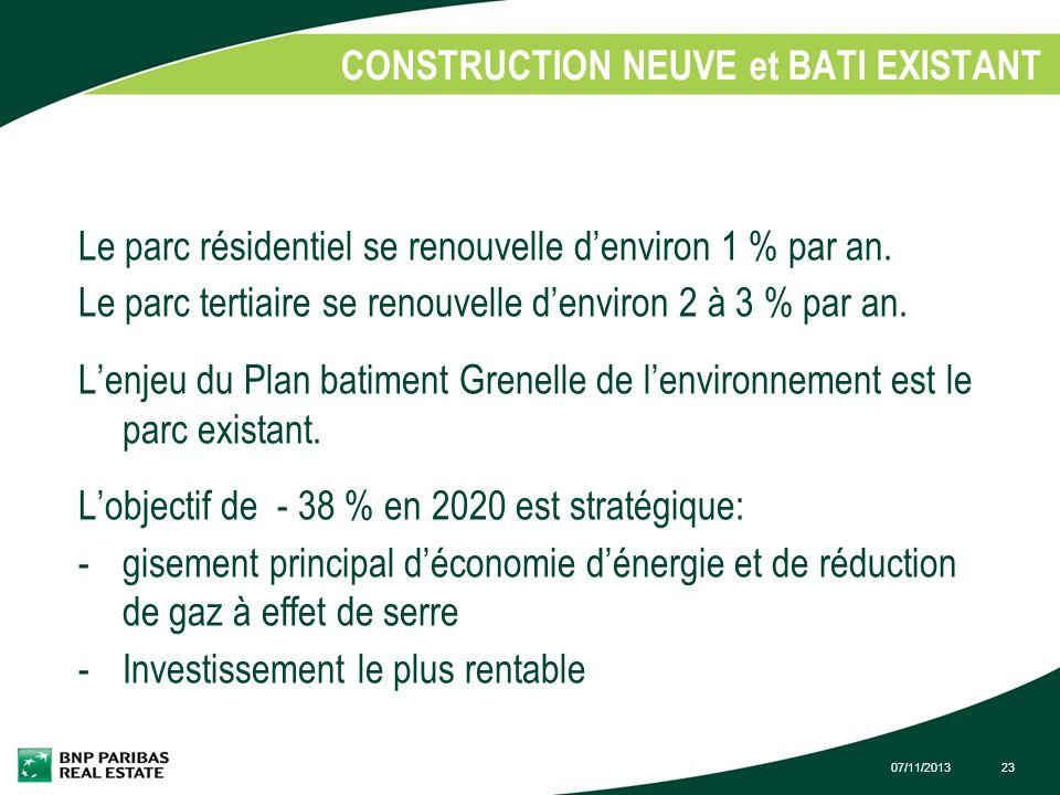CONSTRUCTION NEUVE et BATI EXISTANT