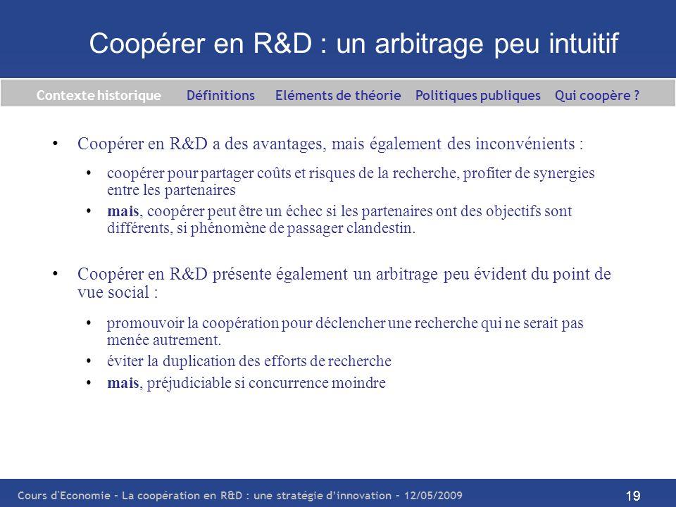 Coopérer en R&D : un arbitrage peu intuitif