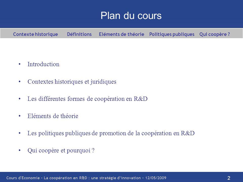 Plan du cours Introduction Contextes historiques et juridiques